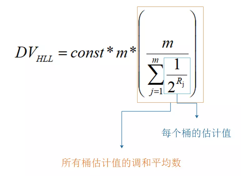 HLL计算公式