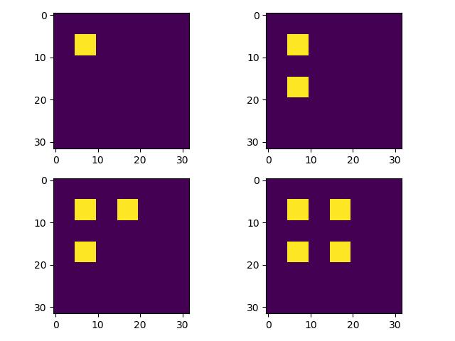 matplotlib_subplot_square