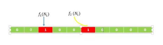 BloomFilter第一个点bit数组hash填充